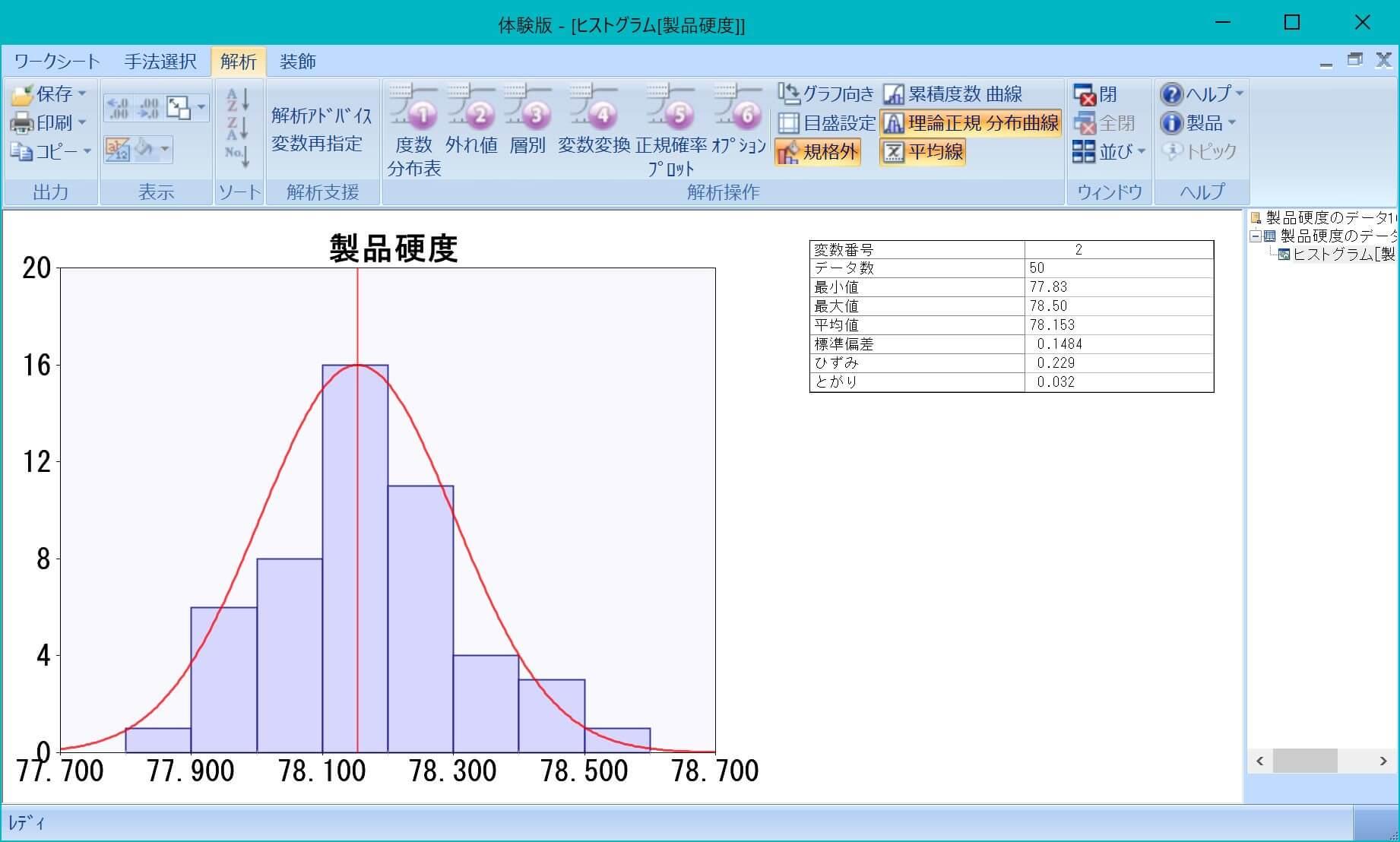 ヒストグラムデータ