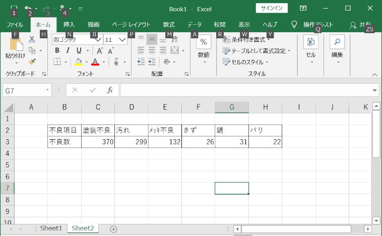 使用するデータ