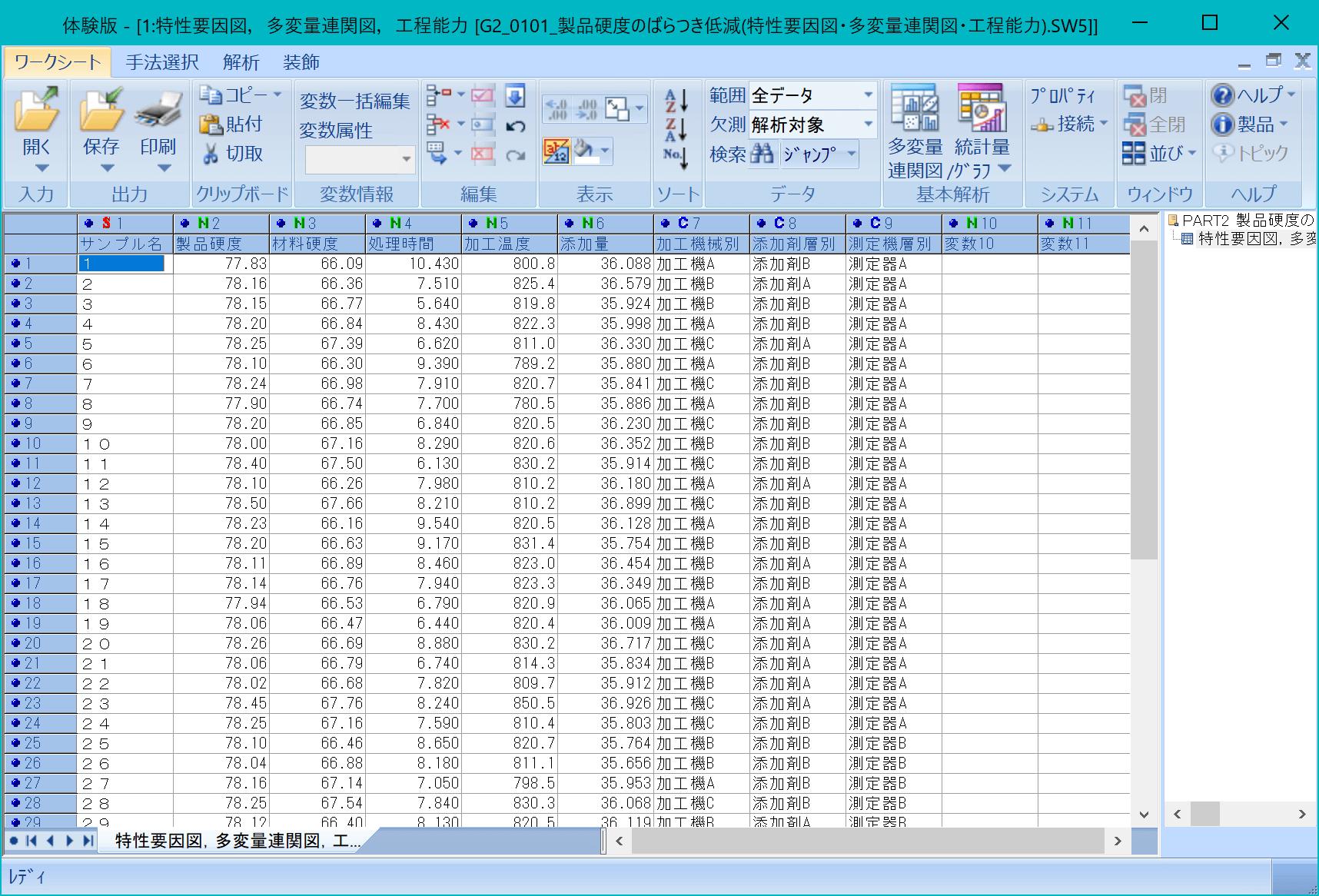 多変量連関図サンプルデータ